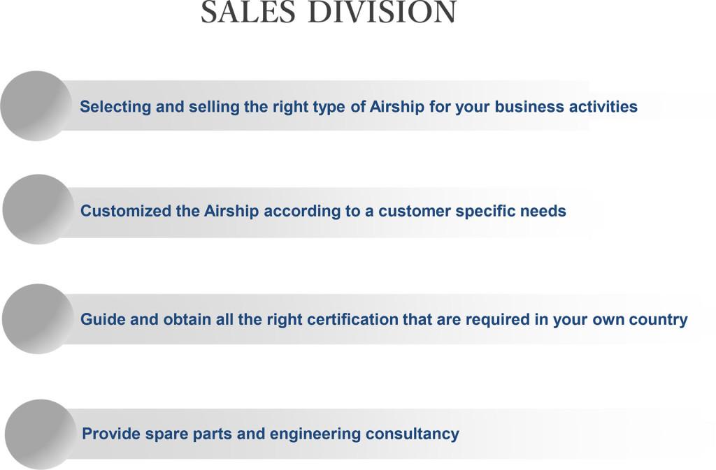 airship-sales-division