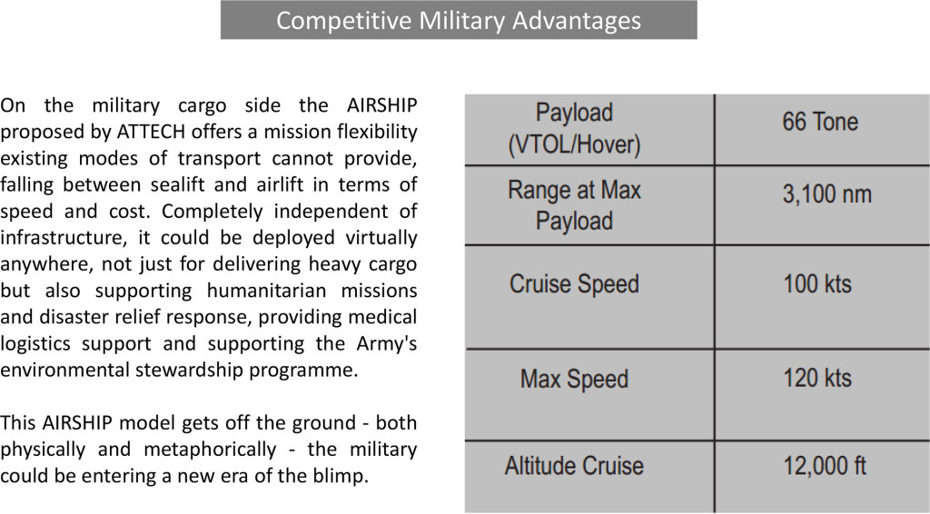 competitive-military-advantages